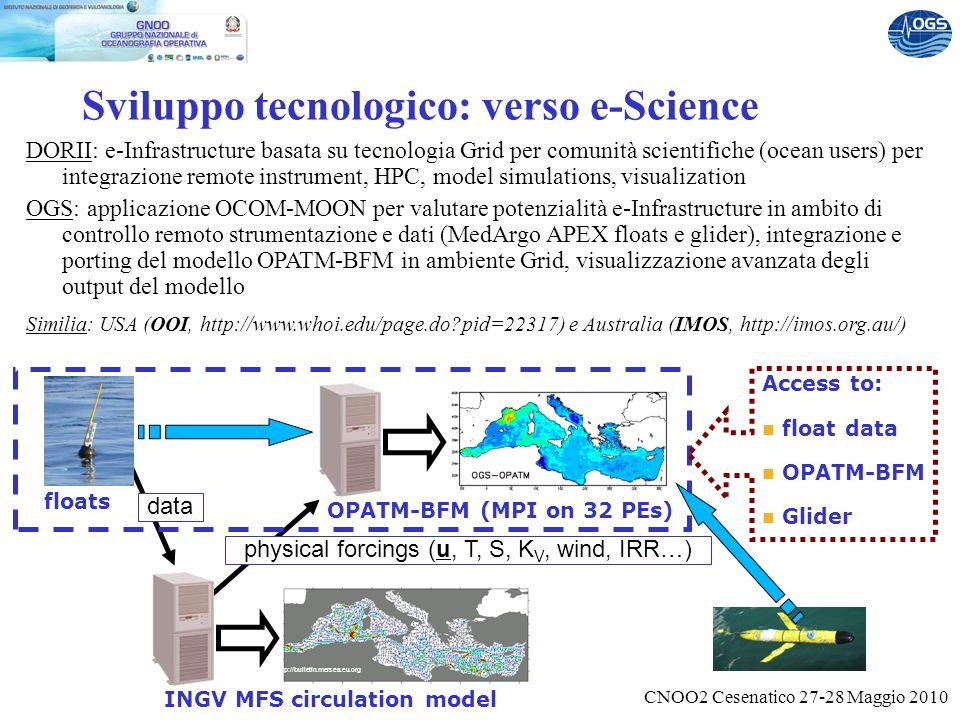 CNOO2 Cesenatico 27-28 Maggio 2010 Sviluppo tecnologico: verso e-Science DORII: e-Infrastructure basata su tecnologia Grid per comunità scientifiche (ocean users) per integrazione remote instrument, HPC, model simulations, visualization OGS: applicazione OCOM-MOON per valutare potenzialità e-Infrastructure in ambito di controllo remoto strumentazione e dati (MedArgo APEX floats e glider), integrazione e porting del modello OPATM-BFM in ambiente Grid, visualizzazione avanzata degli output del modello Similia: USA (OOI, http://www.whoi.edu/page.do pid=22317) e Australia (IMOS, http://imos.org.au/) INGV MFS circulation model http://bulletin.mersea.eu.org physical forcings (u, T, S, K V, wind, IRR…) data OPATM-BFM (MPI on 32 PEs) floats Access to: float data OPATM-BFM Glider