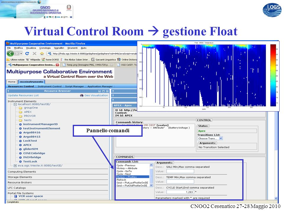 CNOO2 Cesenatico 27-28 Maggio 2010 Virtual Control Room gestione Float Pannello comandi