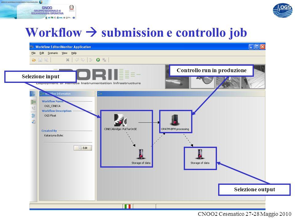 CNOO2 Cesenatico 27-28 Maggio 2010 Workflow submission e controllo job Selezione input Controllo run in produzione Selezione output