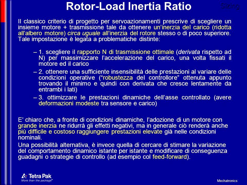 Mechatronics Il classico criterio di progetto per servoazionamenti prescrive di scegliere un insieme motore + trasmissione tale da ottenere uninerzia