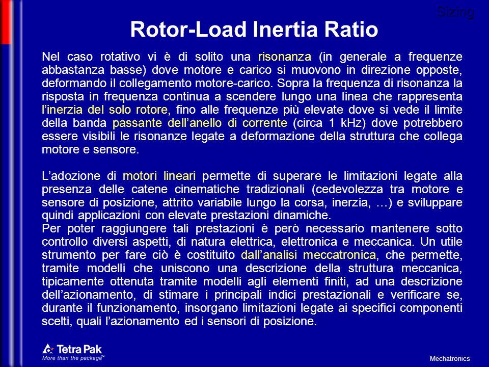 Mechatronics Nel caso rotativo vi è di solito una risonanza (in generale a frequenze abbastanza basse) dove motore e carico si muovono in direzione op