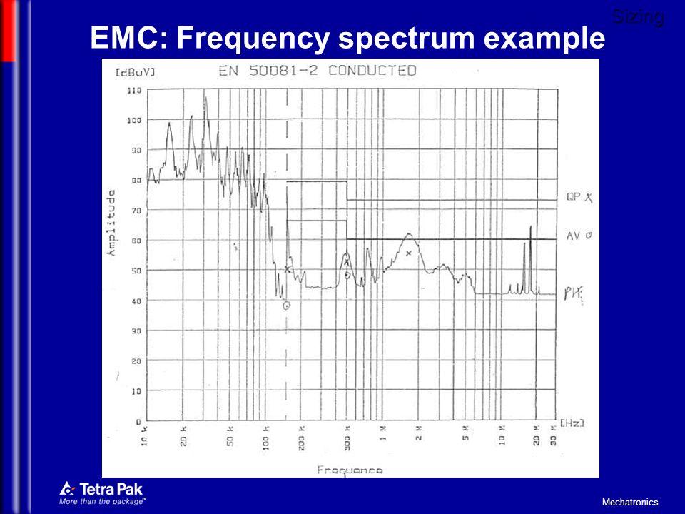Mechatronics EMC: Frequency spectrum exampleSizing