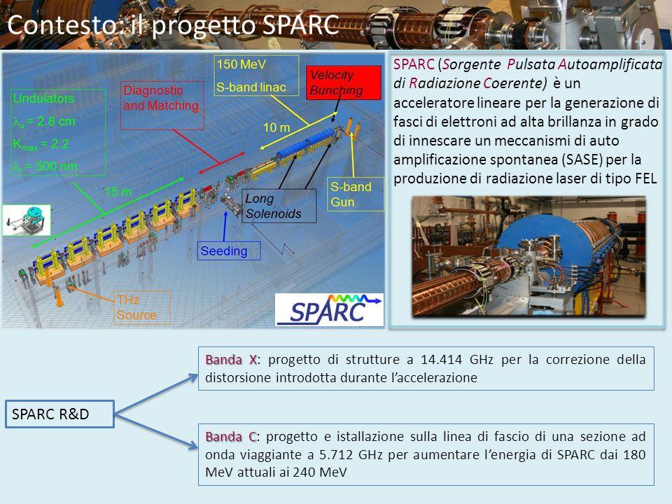 Contesto: il progetto SPARC SPARC (Sorgente Pulsata Autoamplificata di Radiazione Coerente) è un acceleratore lineare per la generazione di fasci di e