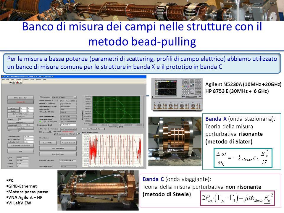 Banco di misura dei campi nelle strutture con il metodo bead-pulling Banda X (onda stazionaria): Teoria della misura perturbativa risonante (metodo di