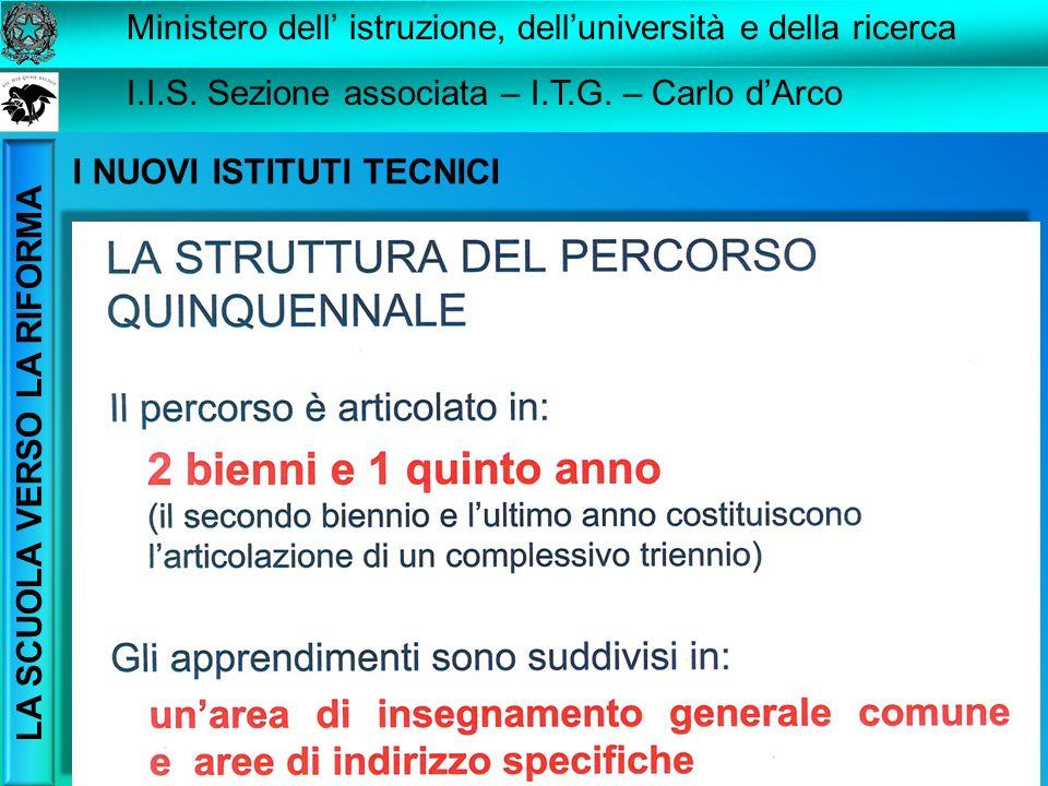 C5 GRAFICA E COMUNICAZIONE 25 I.I.S.Sezione associata – I.T.G.