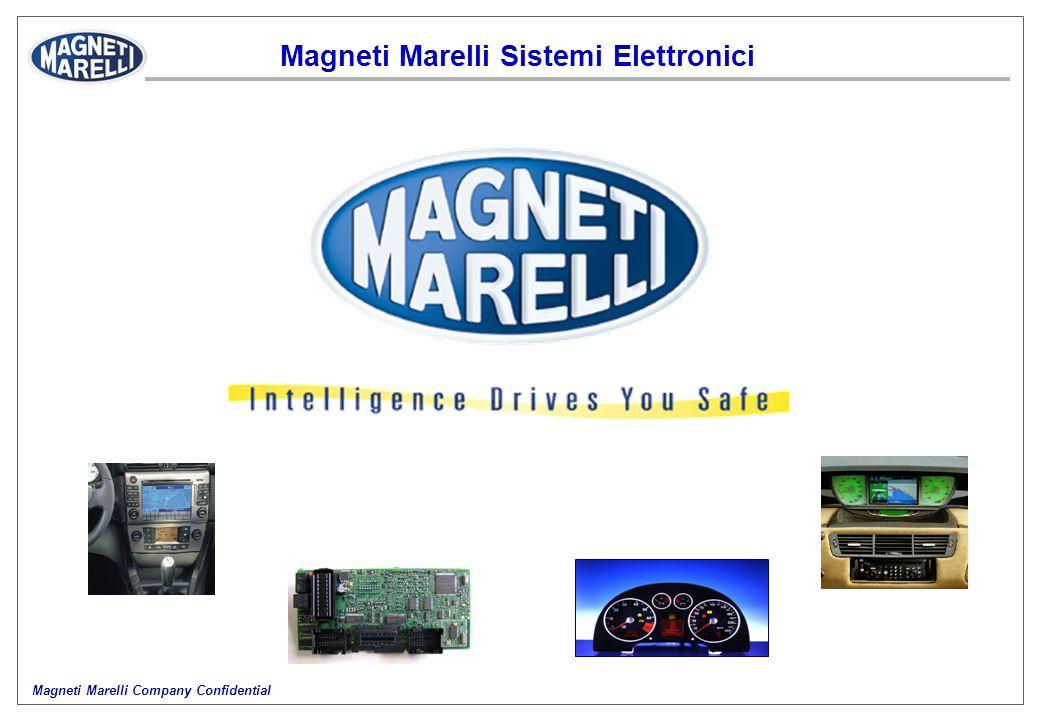 Magneti Marelli Company Confidential Evoluzione dei servizi sui sistemi telematici 2003Future2000200120022004 Introduzione dei servizi telematici che utilizzano un Call Center esterno AR 147 RT3 per i veicoli PSA RDS-TMC supportato (nel 2000 il servizio è sperimentale in Italia) Peugeot 407 e Lancia Yspilon / Musa Sperimentazione congiunta con RTL 102.5 per lintroduzione del servizio di informazione sul traffico basato sullRDS-TMC su scala nazionale RadioDAB Telefono GPRS/ EDGE/ UMTS Introduzione dellEmergency Call