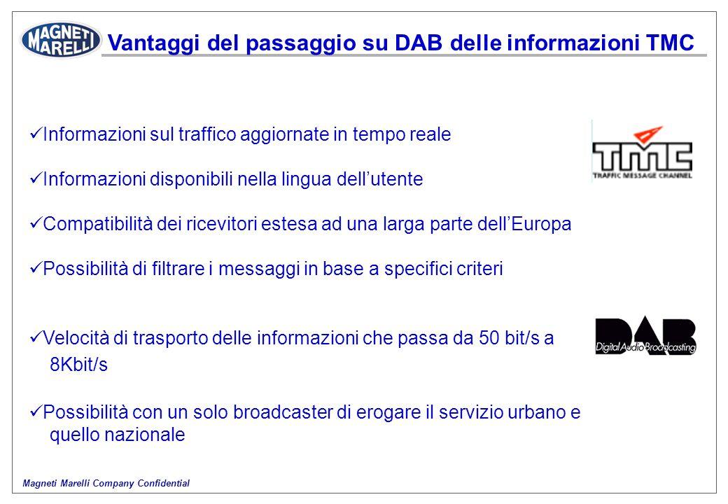 Magneti Marelli Company Confidential Vantaggi del passaggio su DAB delle informazioni TMC Informazioni sul traffico aggiornate in tempo reale Informaz