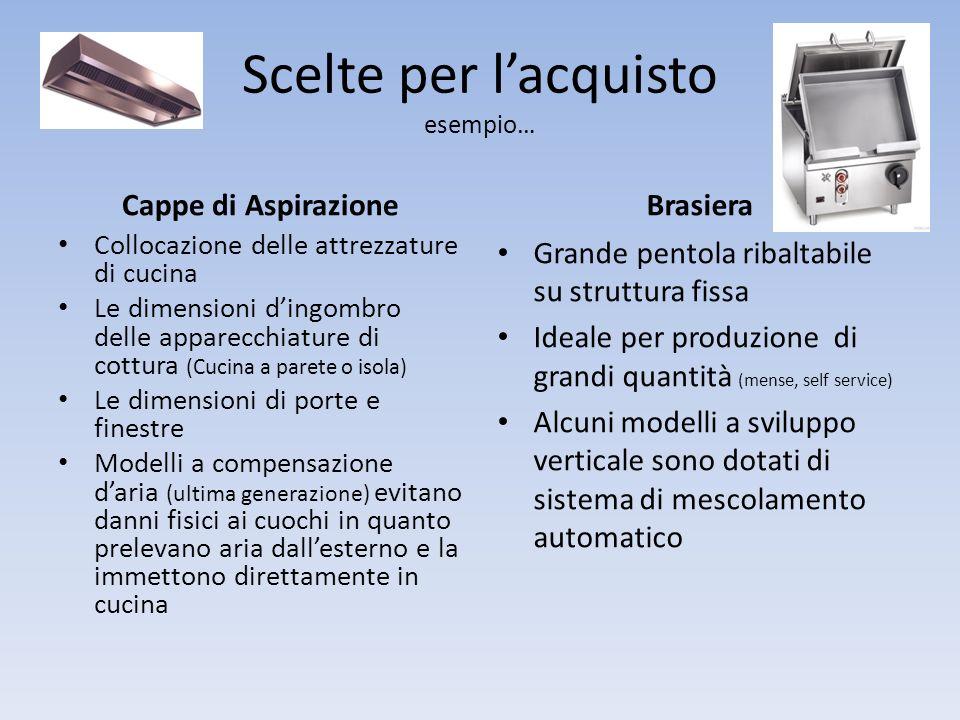 Scelte per lacquisto esempio… Cappe di Aspirazione Collocazione delle attrezzature di cucina Le dimensioni dingombro delle apparecchiature di cottura
