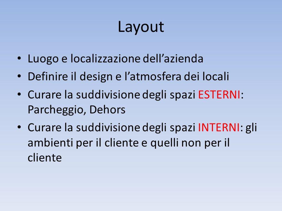 Layout Luogo e localizzazione dellazienda Definire il design e latmosfera dei locali Curare la suddivisione degli spazi ESTERNI: Parcheggio, Dehors Cu