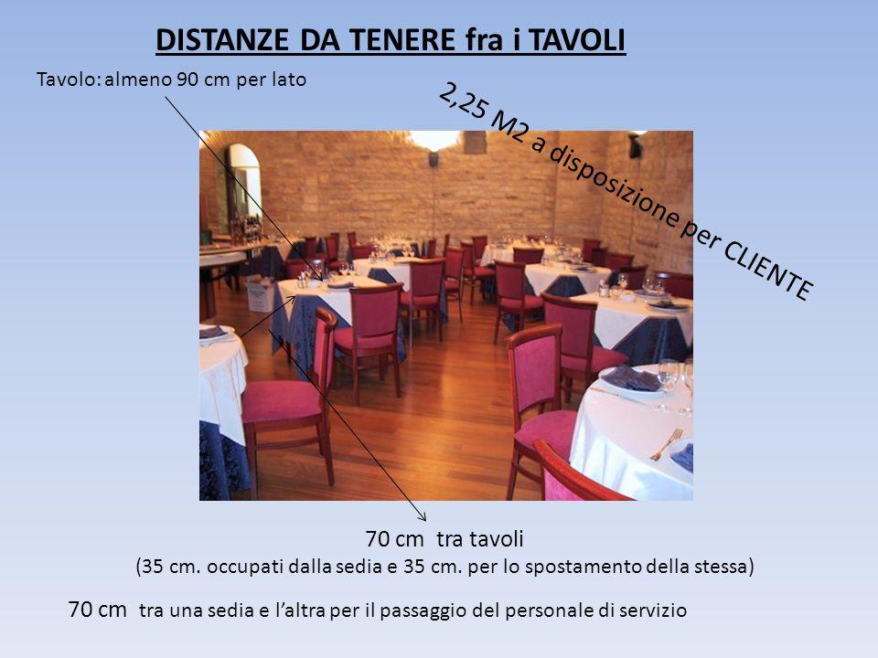 DISTANZE DA TENERE fra i TAVOLI 70 cm tra tavoli (35 cm. occupati dalla sedia e 35 cm. per lo spostamento della stessa) Tavolo: almeno 90 cm per lato