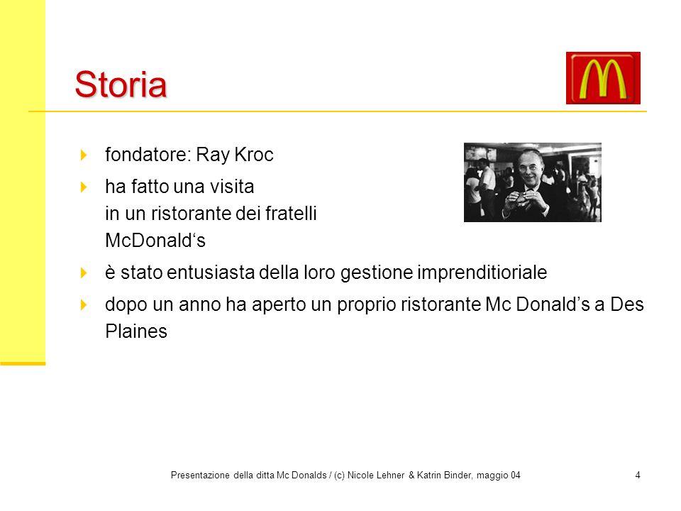 Presentazione della ditta Mc Donalds / (c) Nicole Lehner & Katrin Binder, maggio 044 Storia fondatore: Ray Kroc ha fatto una visita in un ristorante dei fratelli McDonalds è stato entusiasta della loro gestione imprenditioriale dopo un anno ha aperto un proprio ristorante Mc Donalds a Des Plaines