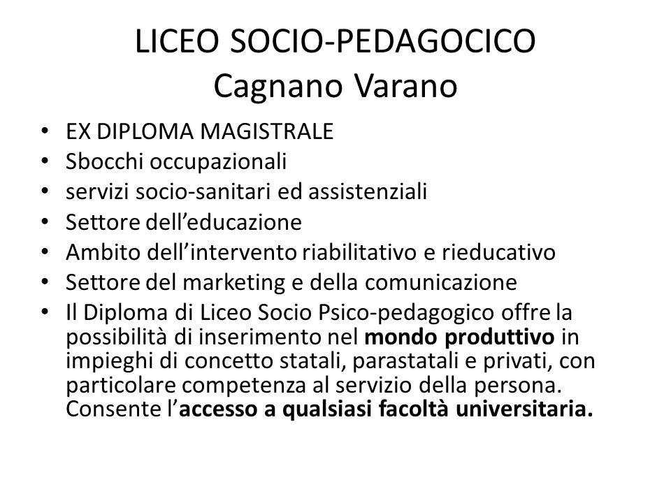 LICEO SOCIO-PEDAGOCICO Cagnano Varano EX DIPLOMA MAGISTRALE Sbocchi occupazionali servizi socio-sanitari ed assistenziali Settore delleducazione Ambit