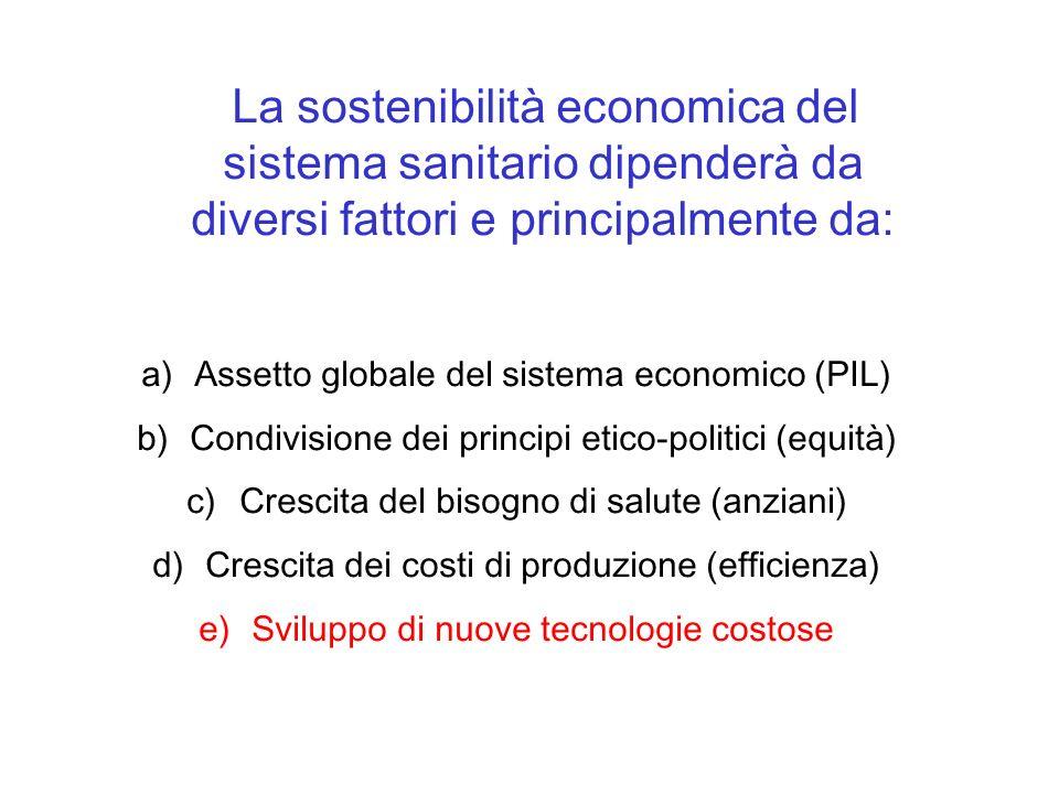 La sostenibilità economica del sistema sanitario dipenderà da diversi fattori e principalmente da: a)Assetto globale del sistema economico (PIL) b)Condivisione dei principi etico-politici (equità) c)Crescita del bisogno di salute (anziani) d)Crescita dei costi di produzione (efficienza) e)Sviluppo di nuove tecnologie costose