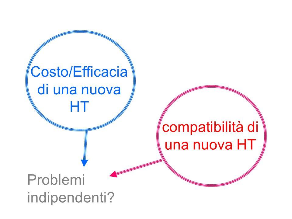 Costo/Efficacia di una nuova HT compatibilità di una nuova HT Problemi indipendenti