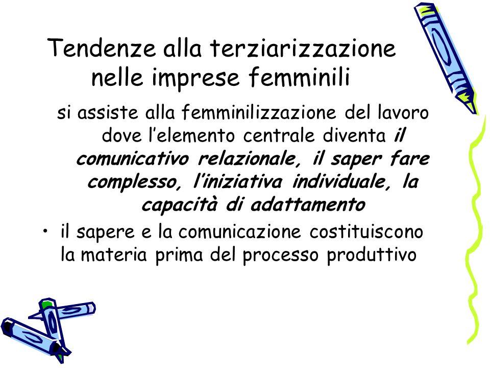Tendenze alla terziarizzazione nelle imprese femminili si assiste alla femminilizzazione del lavoro dove lelemento centrale diventa il comunicativo relazionale, il saper fare complesso, liniziativa individuale, la capacità di adattamento il sapere e la comunicazione costituiscono la materia prima del processo produttivo