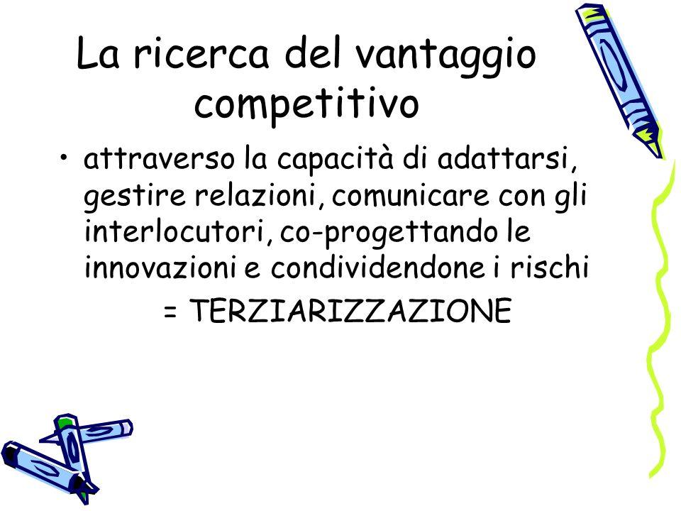 La ricerca del vantaggio competitivo attraverso la capacità di adattarsi, gestire relazioni, comunicare con gli interlocutori, co-progettando le innovazioni e condividendone i rischi = TERZIARIZZAZIONE