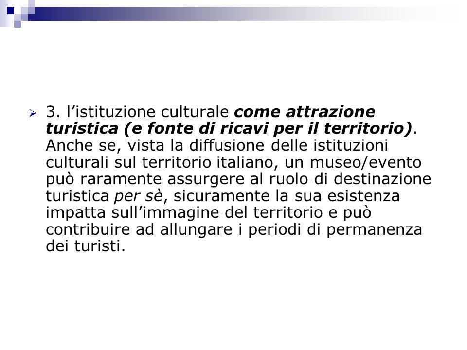3. listituzione culturale come attrazione turistica (e fonte di ricavi per il territorio). Anche se, vista la diffusione delle istituzioni culturali s