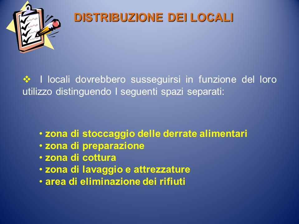 I locali dovrebbero susseguirsi in funzione del loro utilizzo distinguendo I seguenti spazi separati: zona di stoccaggio delle derrate alimentari zona