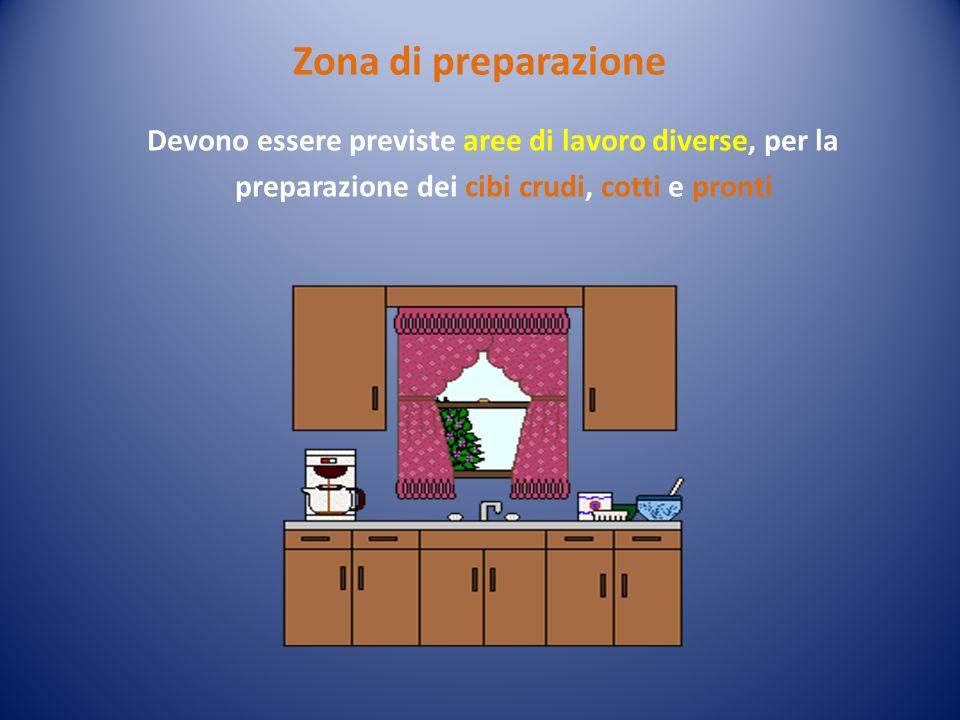Zona di preparazione Devono essere previste aree di lavoro diverse, per la preparazione dei cibi crudi, cotti e pronti