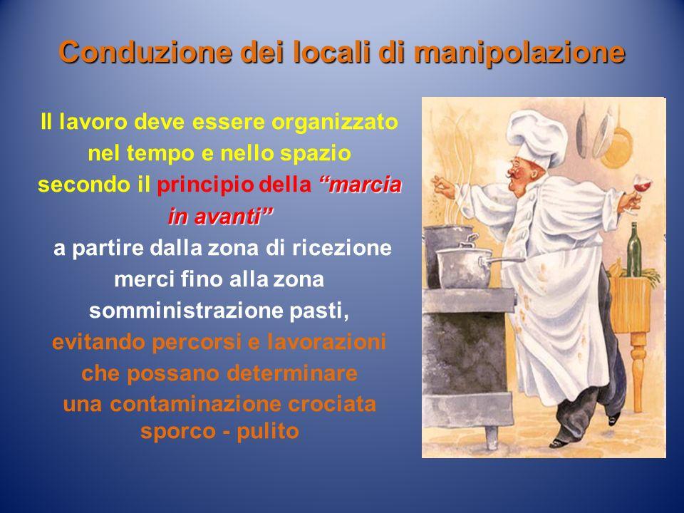 Il lavoro deve essere organizzato nel tempo e nello spazio marcia in avanti secondo il principio della marcia in avanti a partire dalla zona di ricezi