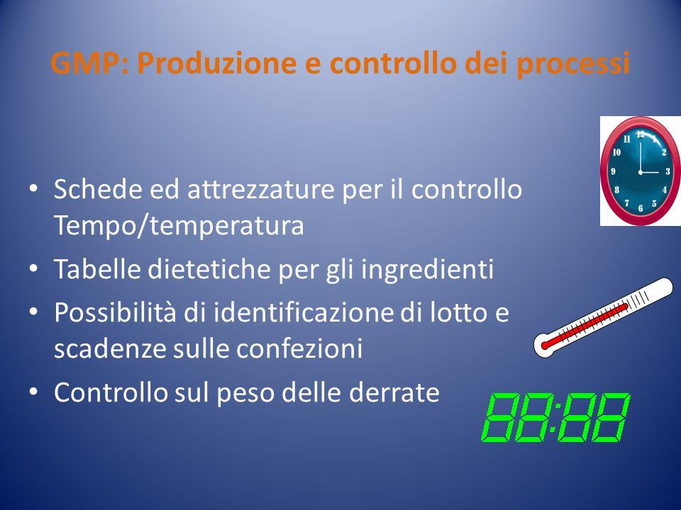 GMP: Produzione e controllo dei processi Schede ed attrezzature per il controllo Tempo/temperatura Tabelle dietetiche per gli ingredienti Possibilità
