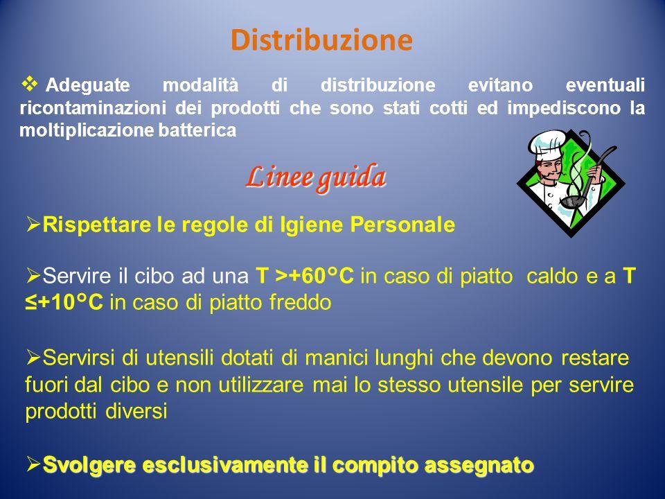 Distribuzione Adeguate modalità di distribuzione evitano eventuali ricontaminazioni dei prodotti che sono stati cotti ed impediscono la moltiplicazion