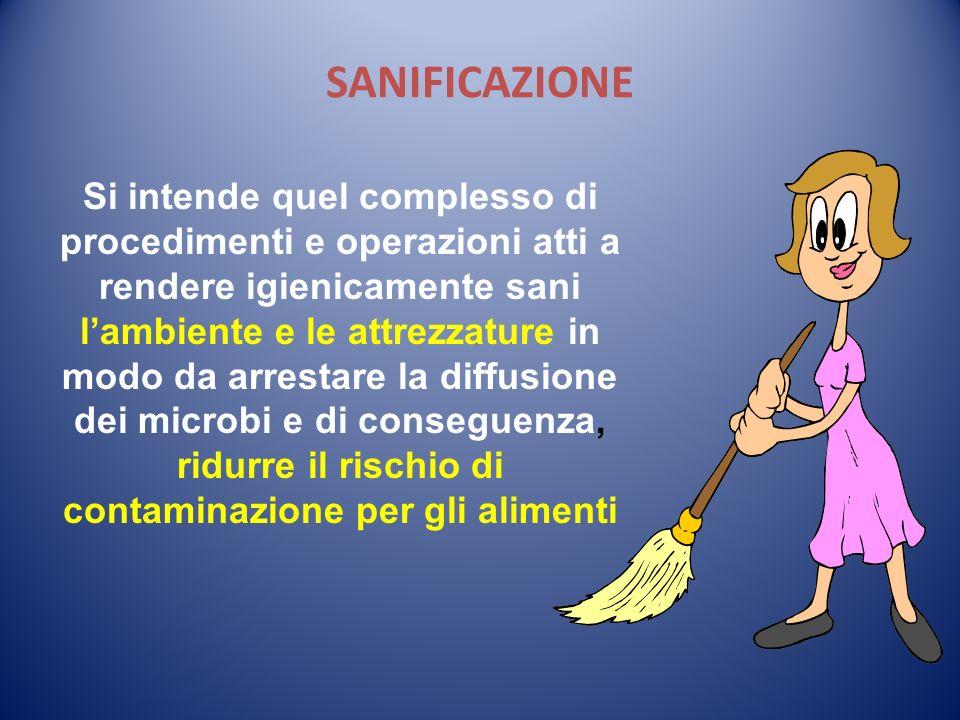 SANIFICAZIONE Si intende quel complesso di procedimenti e operazioni atti a rendere igienicamente sani lambiente e le attrezzature in modo da arrestar
