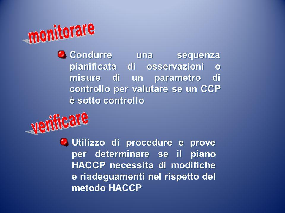 Condurre una sequenza pianificata di osservazioni o misure di un parametro di controllo per valutare se un CCP è sotto controllo Utilizzo di procedure