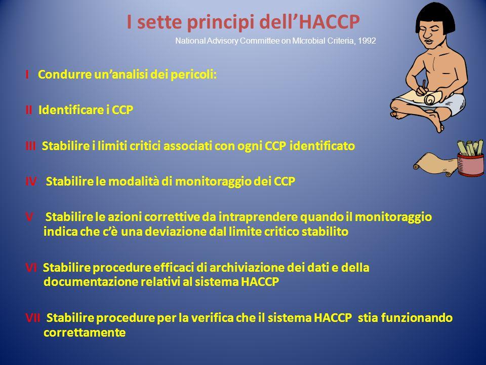 I sette principi dellHACCP I Condurre unanalisi dei pericoli: II Identificare i CCP III Stabilire i limiti critici associati con ogni CCP identificato