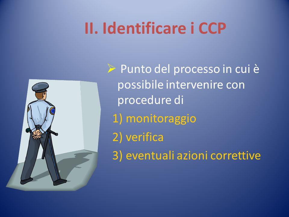II. Identificare i CCP Punto del processo in cui è possibile intervenire con procedure di 1) monitoraggio 2) verifica 3) eventuali azioni correttive