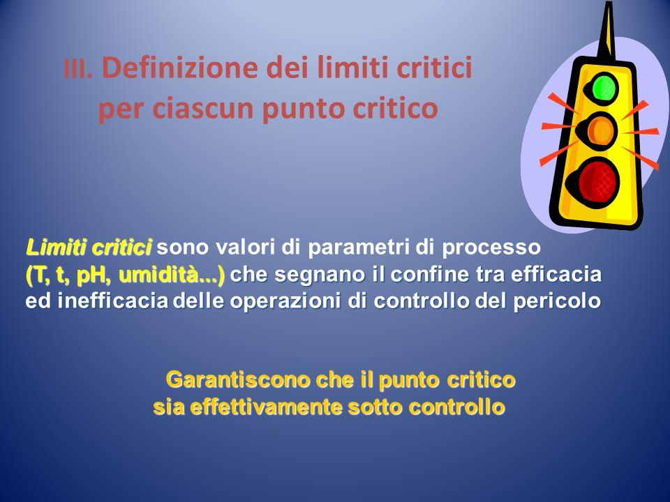 III. Definizione dei limiti critici per ciascun punto critico Limiti critici Limiti critici sono valori di parametri di processo (T, t, pH, umidità...