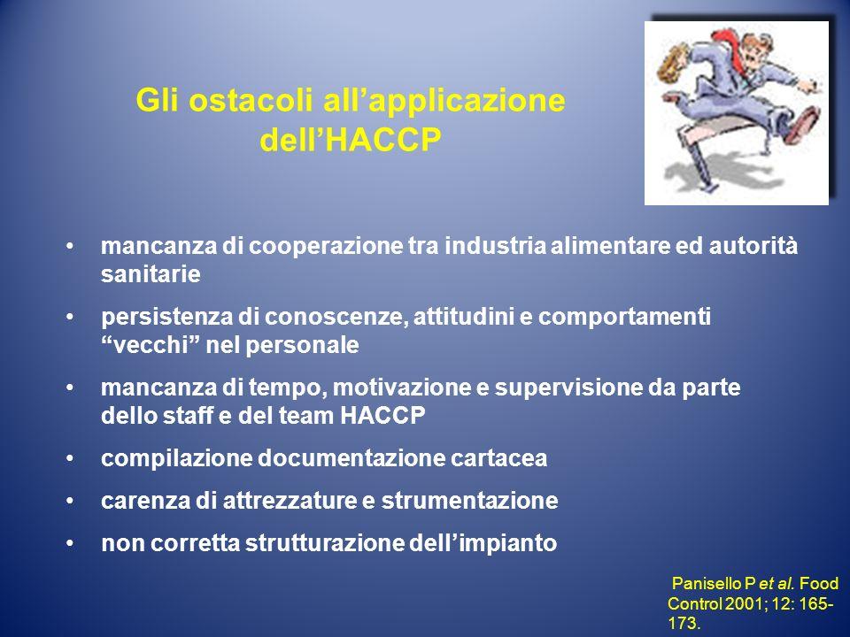 Gli ostacoli allapplicazione dellHACCP mancanza di cooperazione tra industria alimentare ed autorità sanitarie persistenza di conoscenze, attitudini e