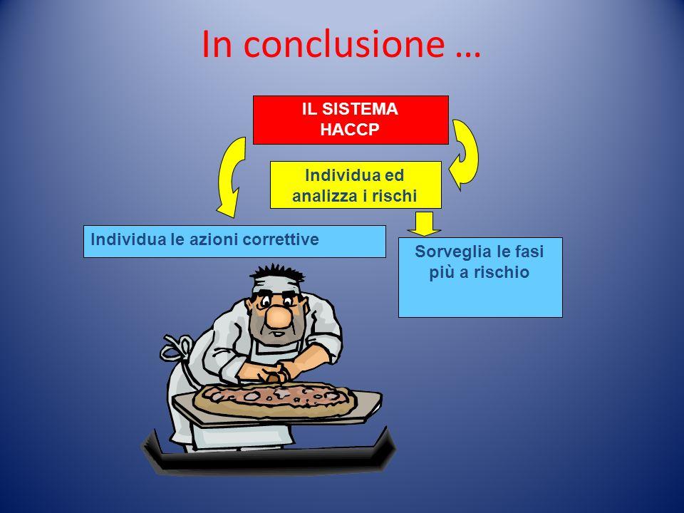In conclusione … Individua ed analizza i rischi Sorveglia le fasi più a rischio IL SISTEMA HACCP Individua le azioni correttive