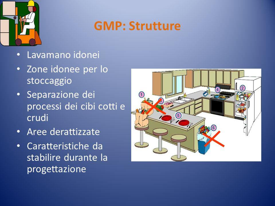 GMP: Strutture Lavamano idonei Zone idonee per lo stoccaggio Separazione dei processi dei cibi cotti e crudi Aree derattizzate Caratteristiche da stab