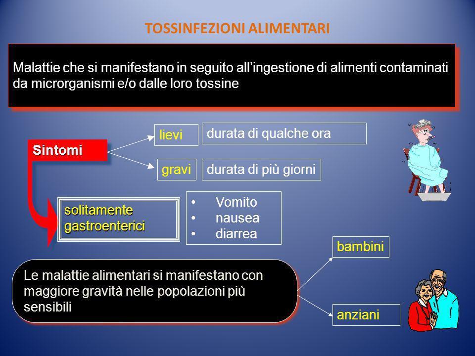 Malattie che si manifestano in seguito allingestione di alimenti contaminati da microrganismi e/o dalle loro tossine SintomiSintomi durata di qualche
