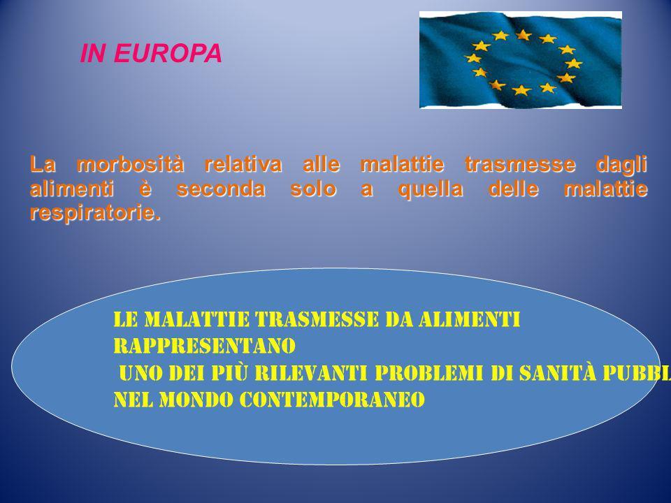 IN EUROPA Le malattie trasmesse da alimenti rappresentano uno dei più rilevanti problemi di sanità pubblica nel mondo contemporaneo La morbosità relat