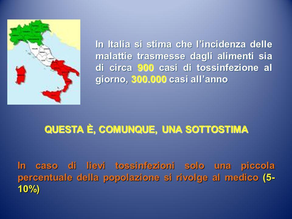 In Italia si stima che lincidenza delle malattie trasmesse dagli alimenti sia di circa 900 casi di tossinfezione al giorno, 300.000 casi allanno QUEST