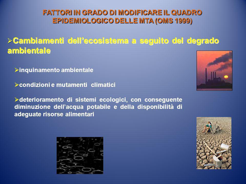 FATTORI IN GRADO DI MODIFICARE IL QUADRO EPIDEMIOLOGICO DELLE MTA (OMS 1999) Cambiamenti dellecosistema a seguito del degrado ambientale Cambiamenti d