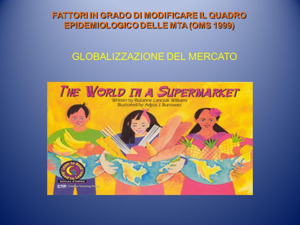 GLOBALIZZAZIONE DEL MERCATO FATTORI IN GRADO DI MODIFICARE IL QUADRO EPIDEMIOLOGICO DELLE MTA (OMS 1999)