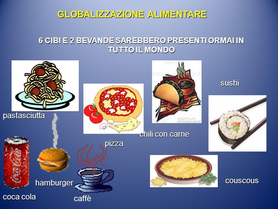 GLOBALIZZAZIONE ALIMENTARE 6 CIBI E 2 BEVANDE SAREBBERO PRESENTI ORMAI IN TUTTO IL MONDO pastasciutta caffè couscous pizza coca cola hamburger sushi c