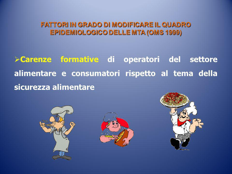 Carenze formative di operatori del settore alimentare e consumatori rispetto al tema della sicurezza alimentare FATTORI IN GRADO DI MODIFICARE IL QUAD