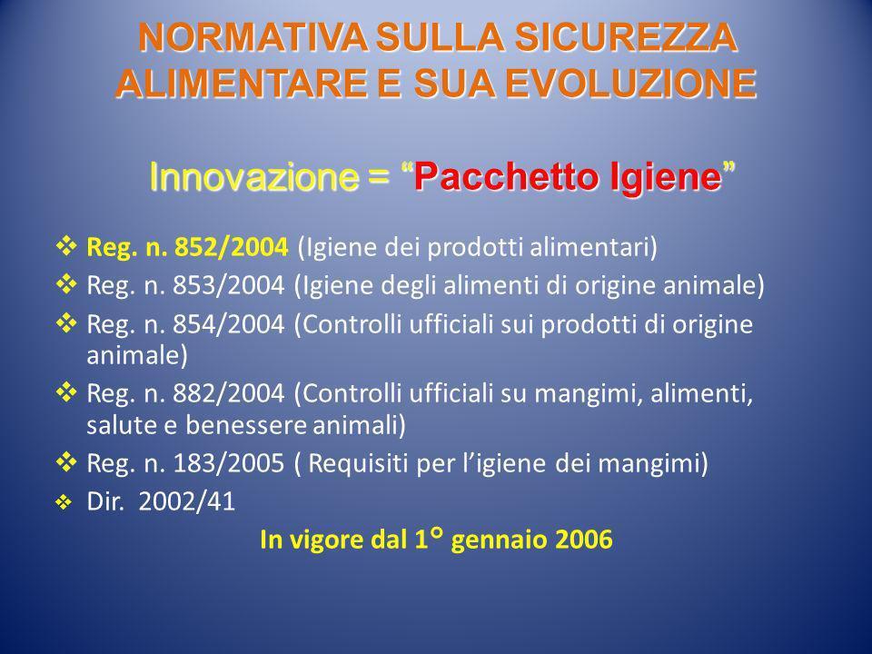 Reg. n. 852/2004 (Igiene dei prodotti alimentari) Reg. n. 853/2004 (Igiene degli alimenti di origine animale) Reg. n. 854/2004 (Controlli ufficiali su