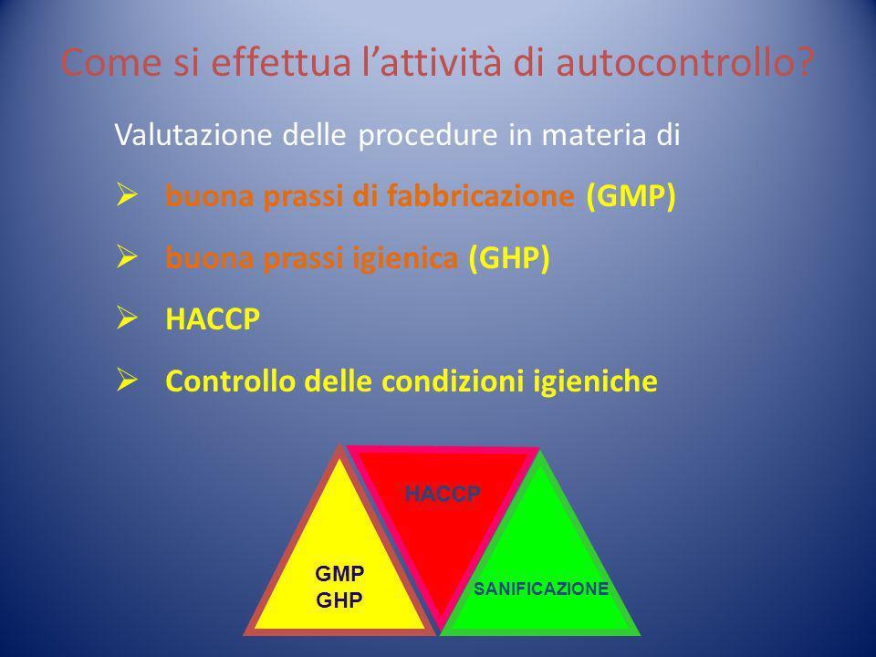 Come si effettua lattività di autocontrollo? Valutazione delle procedure in materia di buona prassi di fabbricazione (GMP) buona prassi igienica (GHP)