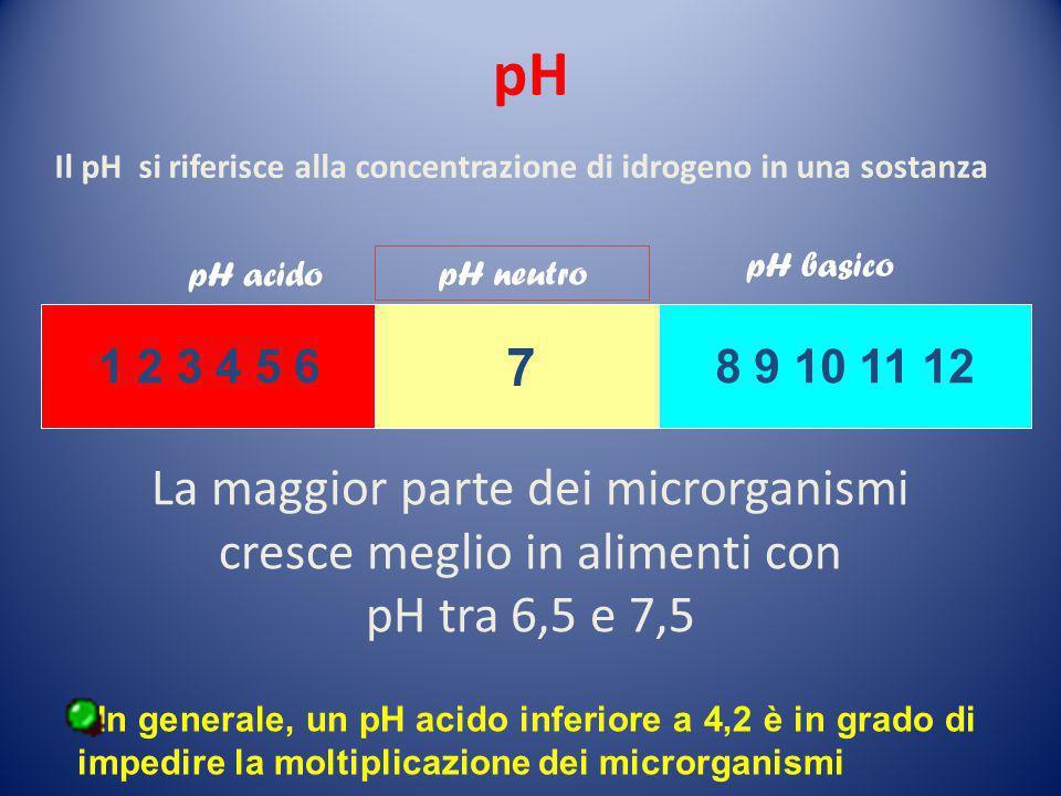 pH Il pH si riferisce alla concentrazione di idrogeno in una sostanza pH acido pH basico 1 2 3 4 5 6 7 8 9 10 11 12 pH neutro La maggior parte dei mic