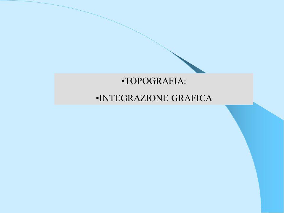 TOPOGRAFIA: INTEGRAZIONE GRAFICA