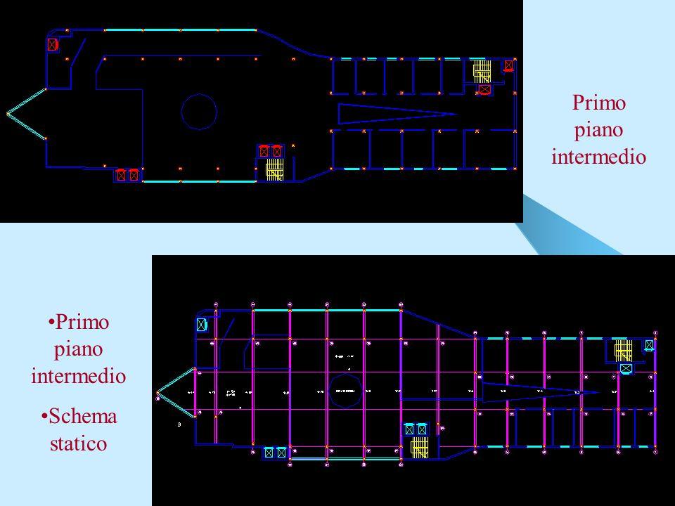 Primo piano intermedio Schema statico