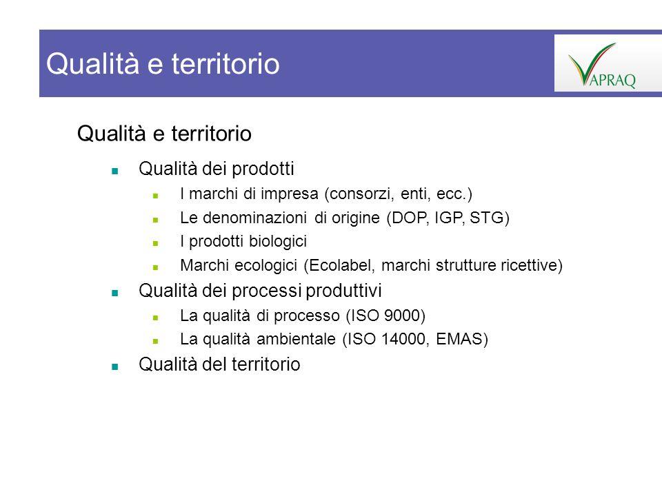 Qualità e territorio Qualità dei prodotti I marchi di impresa (consorzi, enti, ecc.) Le denominazioni di origine (DOP, IGP, STG) I prodotti biologici