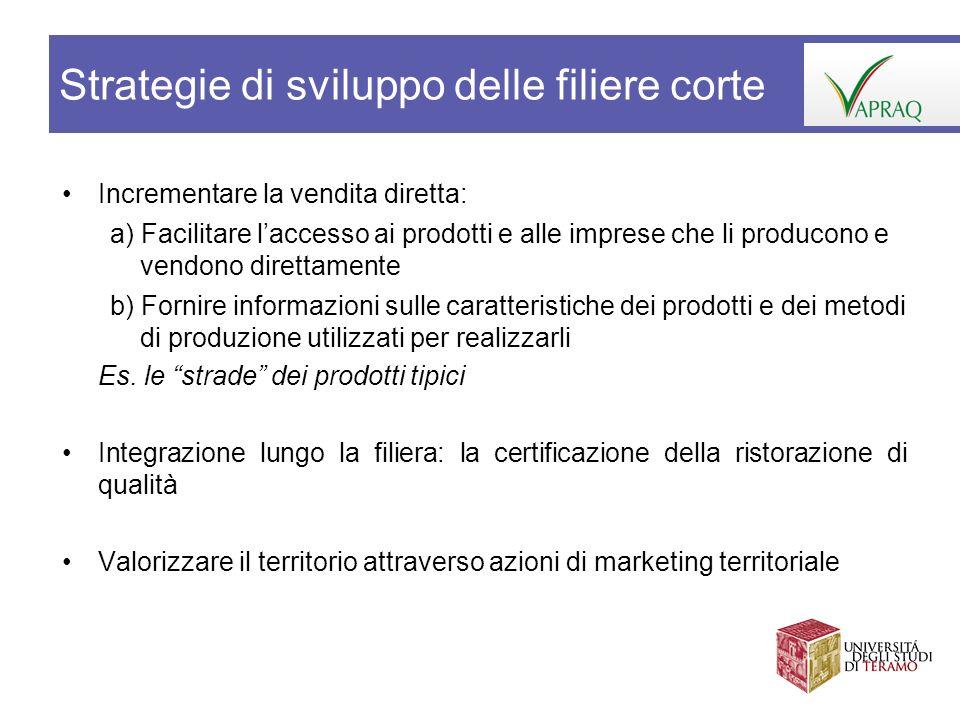 Strategie di sviluppo delle filiere corte Incrementare la vendita diretta: a) Facilitare laccesso ai prodotti e alle imprese che li producono e vendon