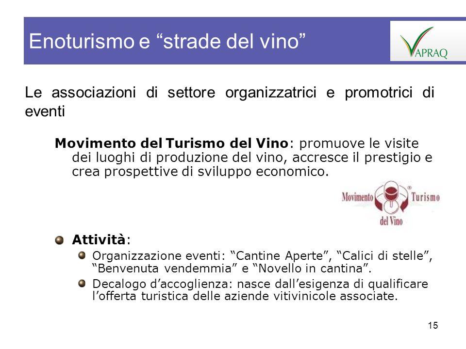 15 Le associazioni di settore organizzatrici e promotrici di eventi Movimento del Turismo del Vino: promuove le visite dei luoghi di produzione del vi