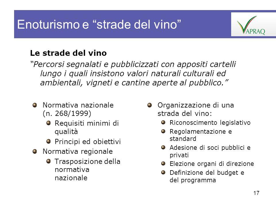 17 Organizzazione di una strada del vino: Riconoscimento legislativo Regolamentazione e standard Adesione di soci pubblici e privati Elezione organi d